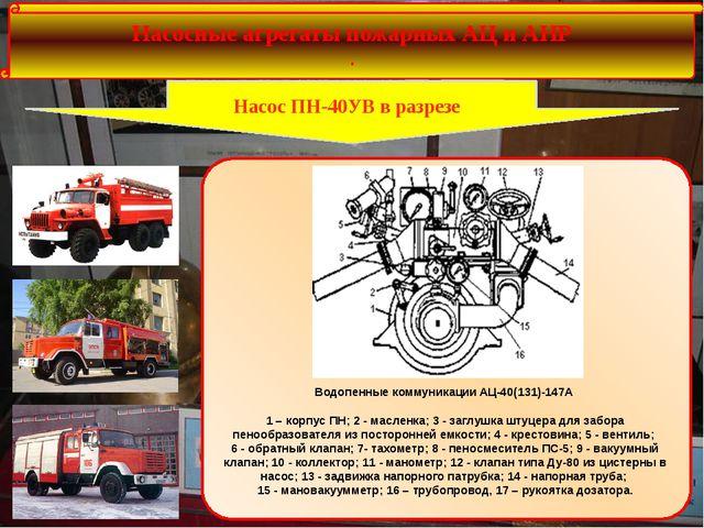 Насосные агрегаты пожарных АЦ и АНР . Насос ПН-40УВ в разрезе Водопенные ком...