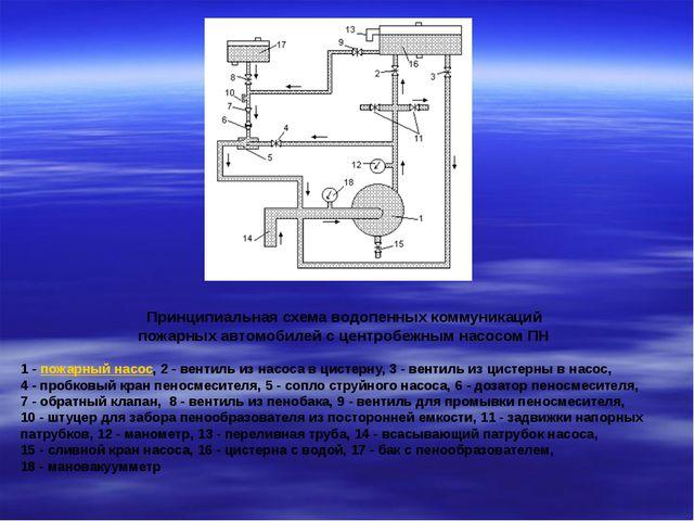 Принципиальная схема водопенных коммуникаций пожарных автомобилей с центробеж...