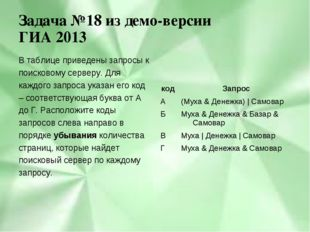 Задача №18 из демо-версии ГИА 2013 В таблице приведены запросы к поисковому