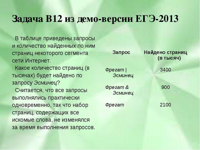 Задача В12 из демо-версии ЕГЭ-2013 В таблице приведены запросы и количество н...
