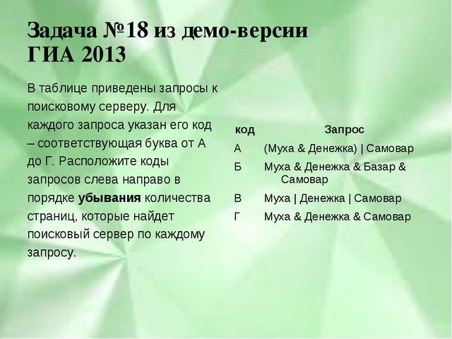 Задача №18 из демо-версии ГИА 2013 В таблице приведены запросы к поисковому...