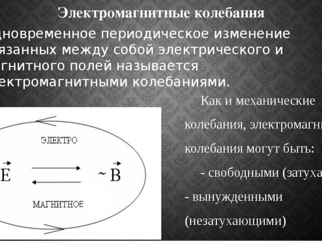 Электромагнитные колебания Одновременное периодическое изменение связанных ме...