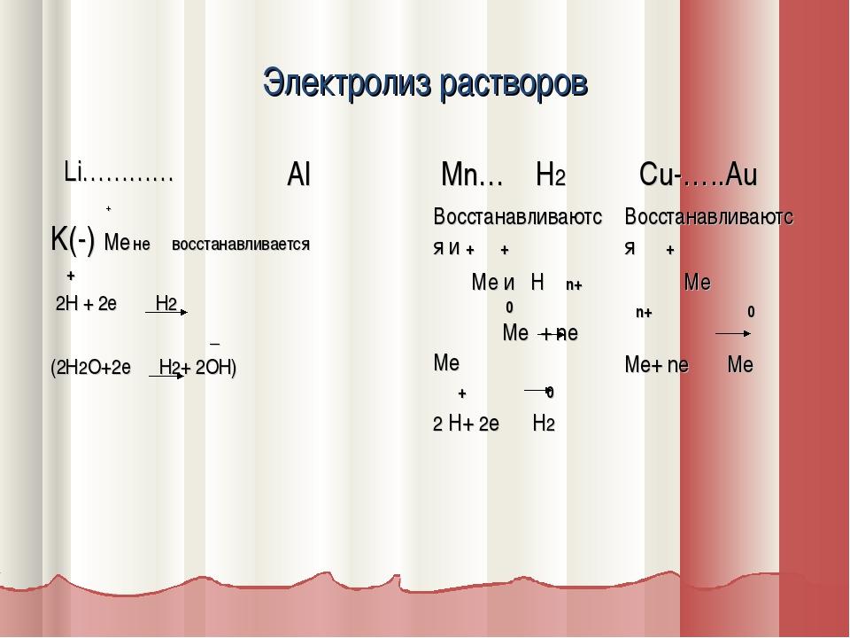 Электролиз растворов Li………… Al Mn… H2 Cu-…..Au + K(-) Me не восстанавливае...