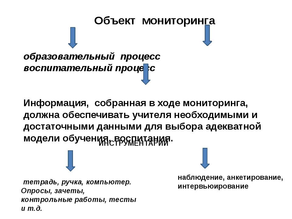 Объект мониторинга образовательный процесс воспитательный процесс Информация...