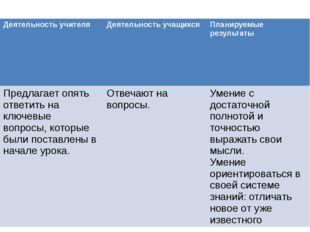 Деятельность учителя Деятельность учащихся Планируемые результаты Предлагаето