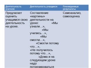 Деятельность учителя Деятельность учащихся Планируемые результаты Предлагает
