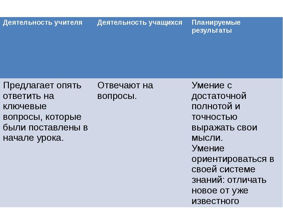 Деятельность учителя Деятельность учащихся Планируемые результаты Предлагаето...