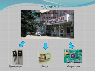 «Далекс» Транзисторы Диоды Микросхемы