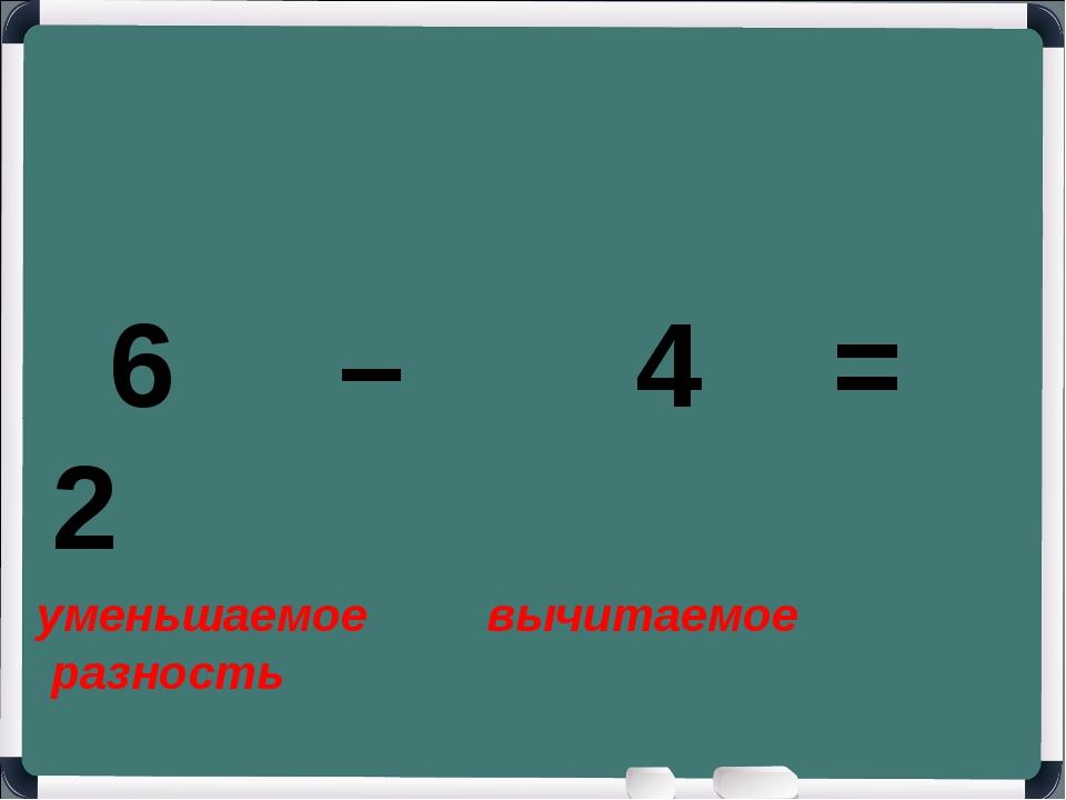 6 – 4 = 2 уменьшаемое вычитаемое разность
