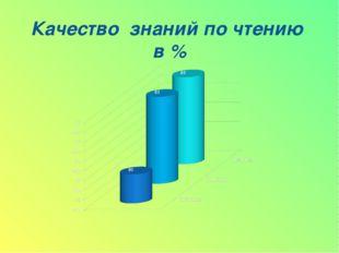 Качество знаний по чтению в %