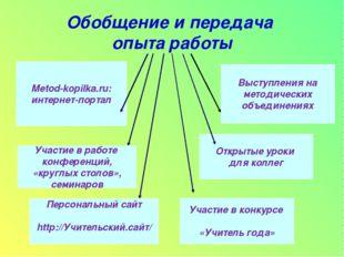 Обобщение и передача опыта работы Меtod-kopilka.ru: интернет-портал Участие в