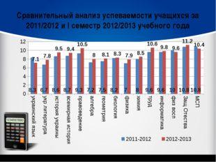 Сравнительный анализ успеваемости учащихся за 2011/2012 и I семестр 2012/2013