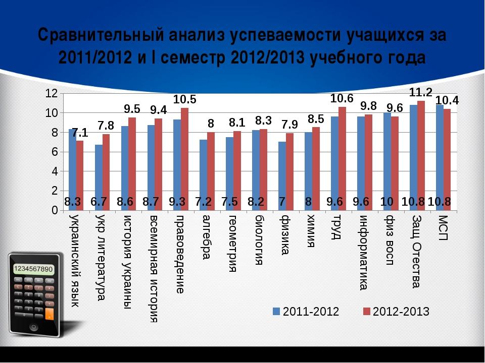 Сравнительный анализ успеваемости учащихся за 2011/2012 и I семестр 2012/2013...