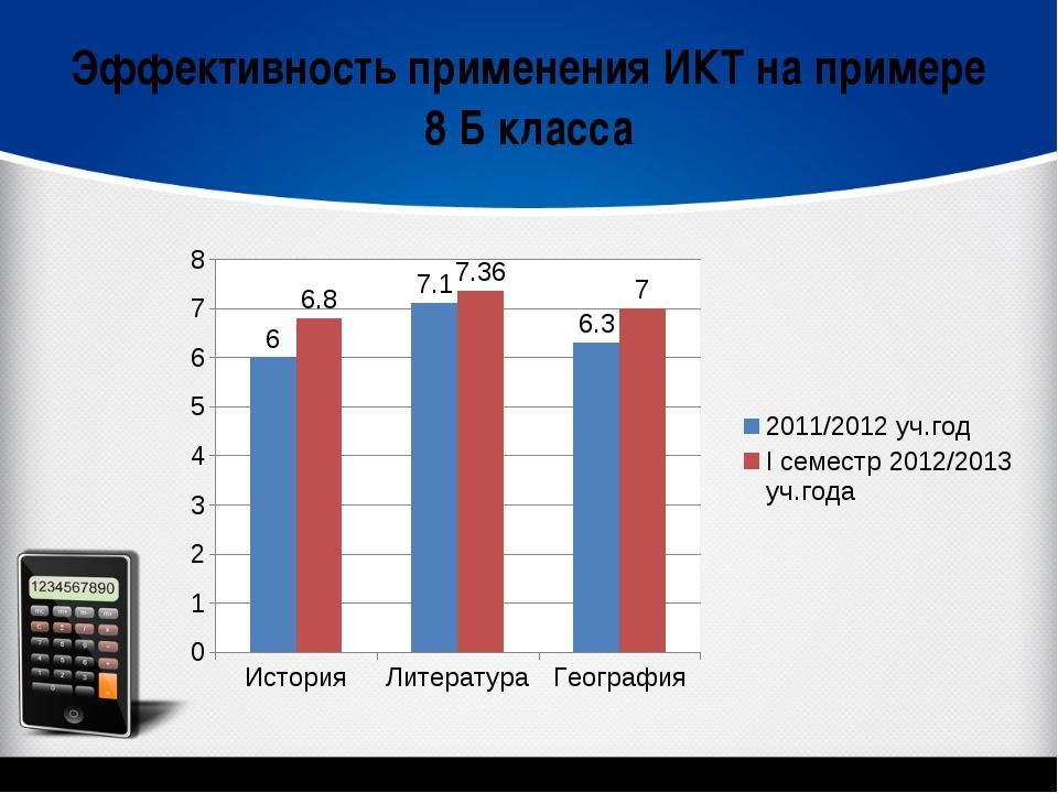 Эффективность применения ИКТ на примере 8 Б класса