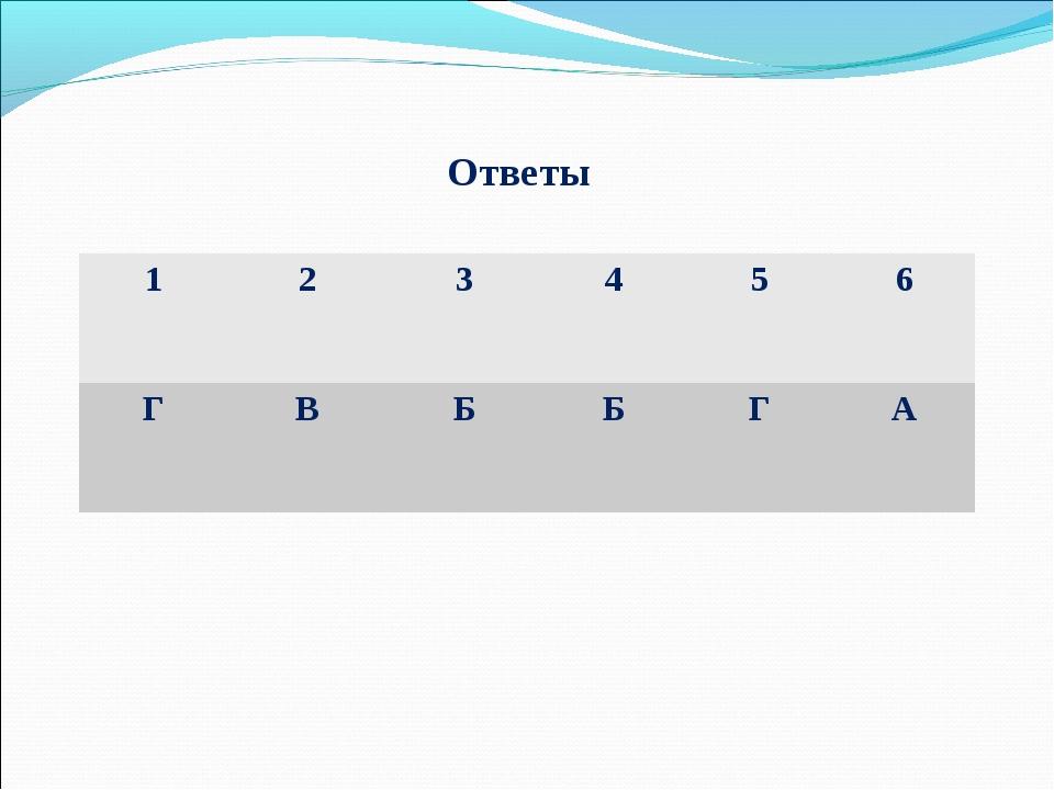 Ответы 123456 ГВББГА