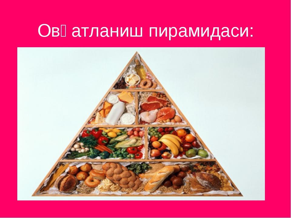 Овқатланиш пирамидаси: