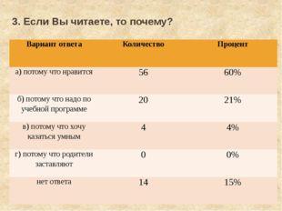 3. Если Вы читаете, то почему? Вариант ответа Количество Процент а) потому чт