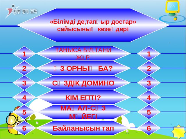 «Білімді де,тапқыр достар» сайысының кезеңдері ТАНЫСА БІЛ,ТАНИ ЖҮР. 1 1 ӨЗ О...
