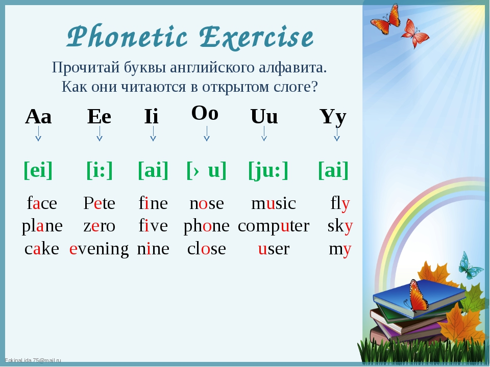 Phonetic Exercise Прочитай буквы английского алфавита. Как они читаются в отк...