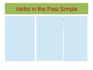 Verbs in the Past Simple Begin- read- sing- Do- run- speak- Drink- see- sit-