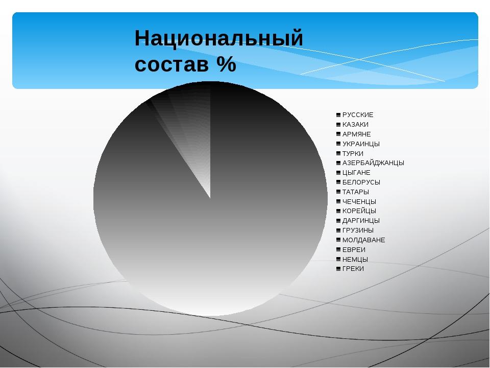 Национальный состав %