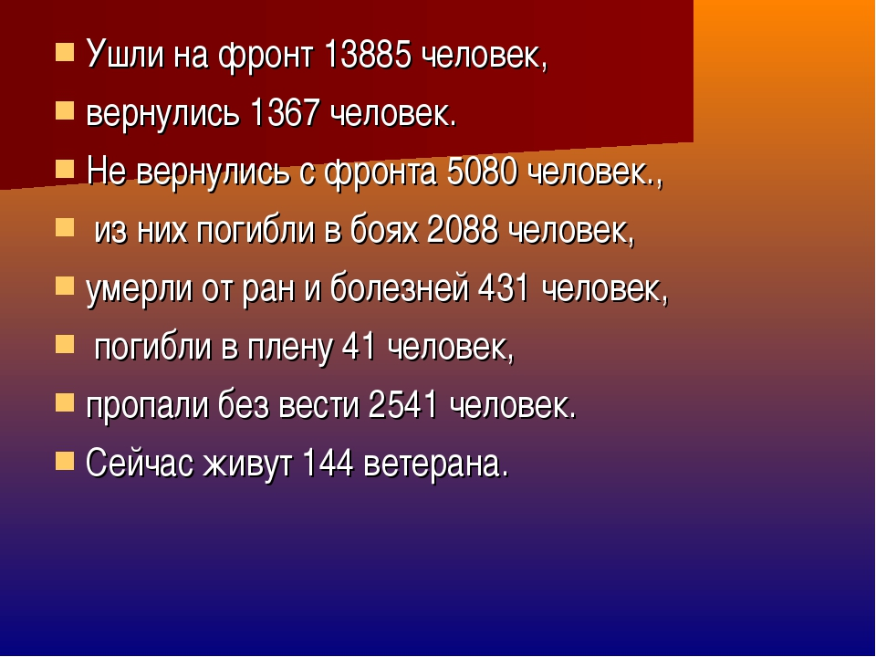Ушли на фронт 13885 человек, вернулись 1367 человек. Не вернулись с фронта 50...