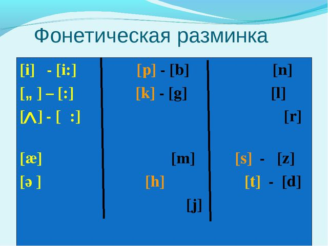 Фонетическая разминка [i] - [i:] [p] - [b] [n] [ɒ] – [כ:] [k] - [g] [l] [ ]...