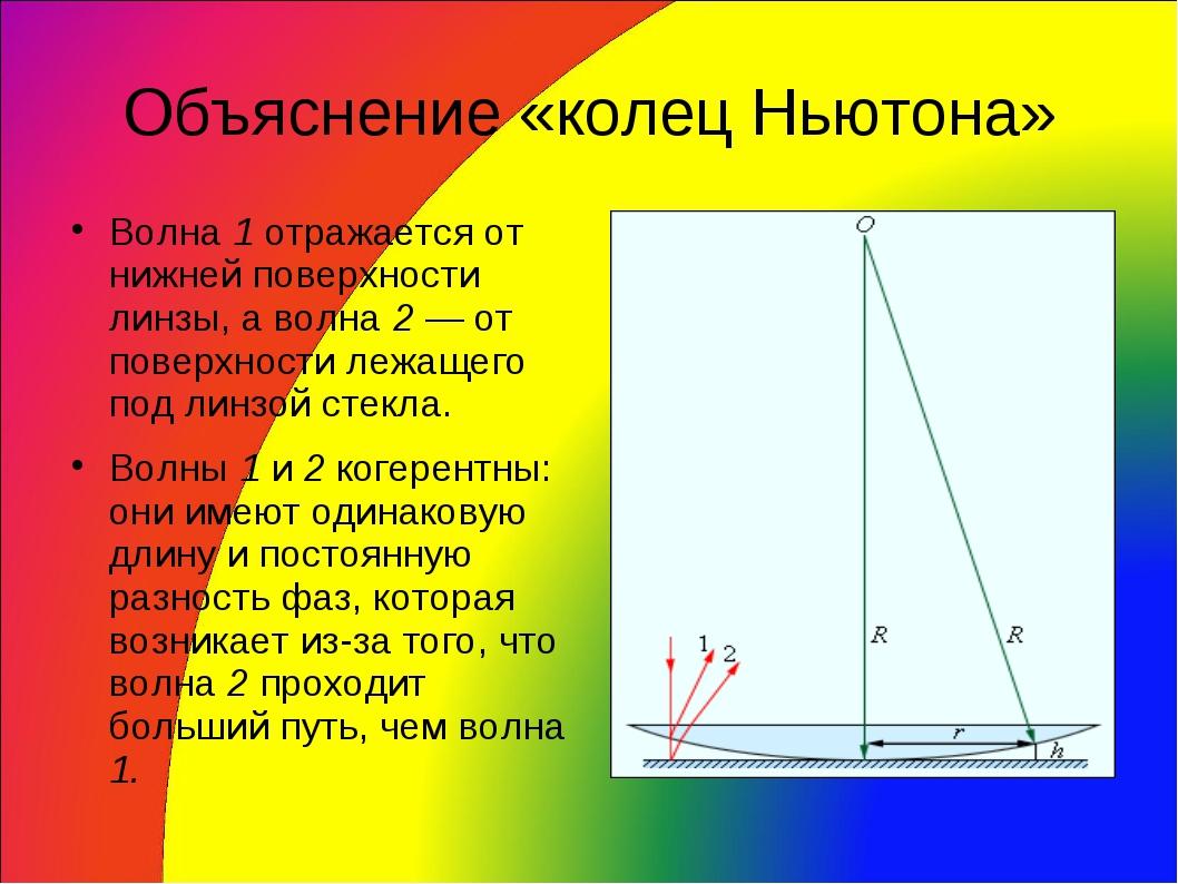 Объяснение «колец Ньютона» Волна 1 отражается от нижней поверхности линзы, а...