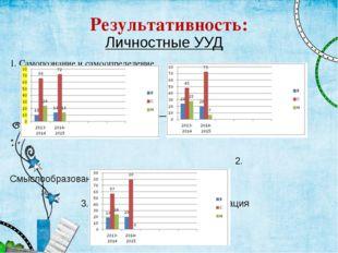 Результативность: Личностные УУД 1. Самопознание и самоопределение 2. Смыслоо