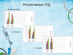 Регулятивные УУД Целеполагание 2. Контроль 3. Оценка