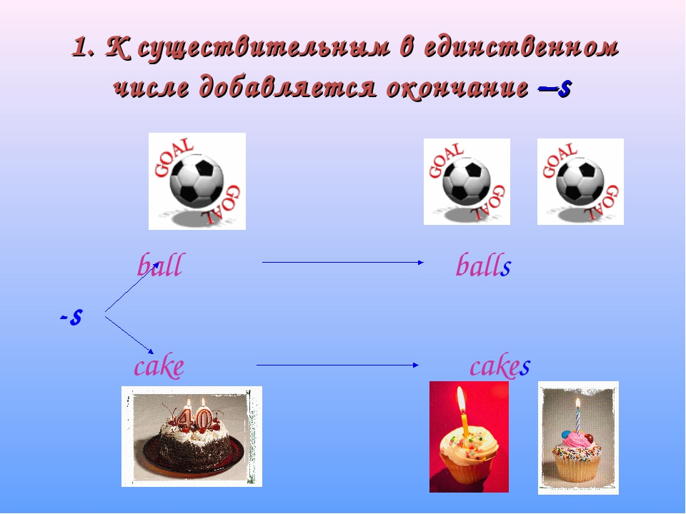 1. К существительным в единственном числе добавляется окончание –s ball -s ca...