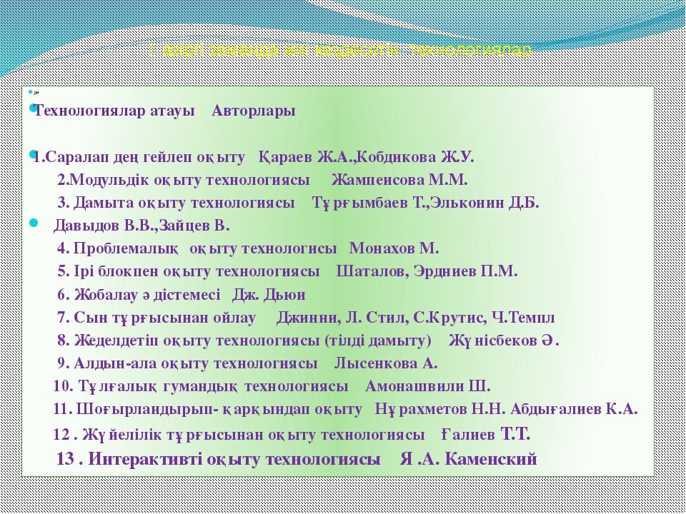 Қазіргі заманда жиі кездесетін технологиялар № Технологиялар атауы Авторлар...