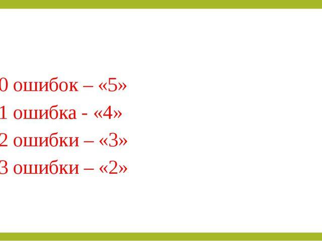 0 ошибок – «5» 1 ошибка - «4» 2 ошибки – «3» 3 ошибки – «2»