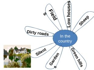 In the country Fields Low houses Sheep Dirty roads Silent Gardens Green hills
