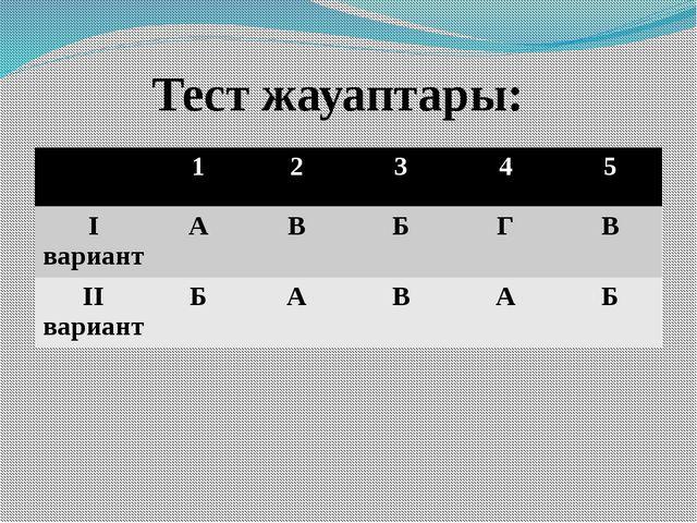 Тест жауаптары: 1 2 3 4 5 І вариант А В Б Г В ІІ вариант Б А В А Б