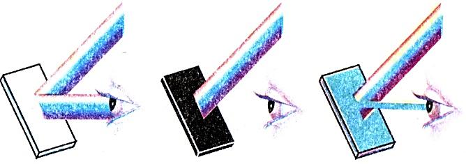 E:\школа\5 клас\природознавство\картинки\світ явищ, в якому живе людина\кольори предметів.jpg