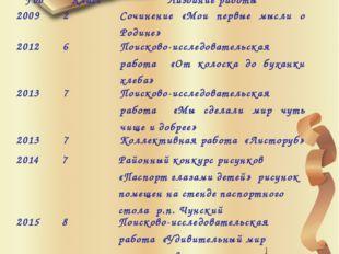 Таблица творческих работ Год Класс Название работы 2009 2 Сочинение «Мои пер