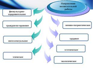 Diagram физкультурно-оздоровительное Направления воспитательной работы гражда