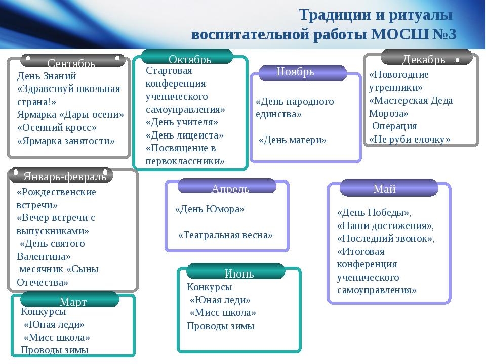 Традиции и ритуалы воспитательной работы МОСШ №3 Сентябрь «Рождественские вст...