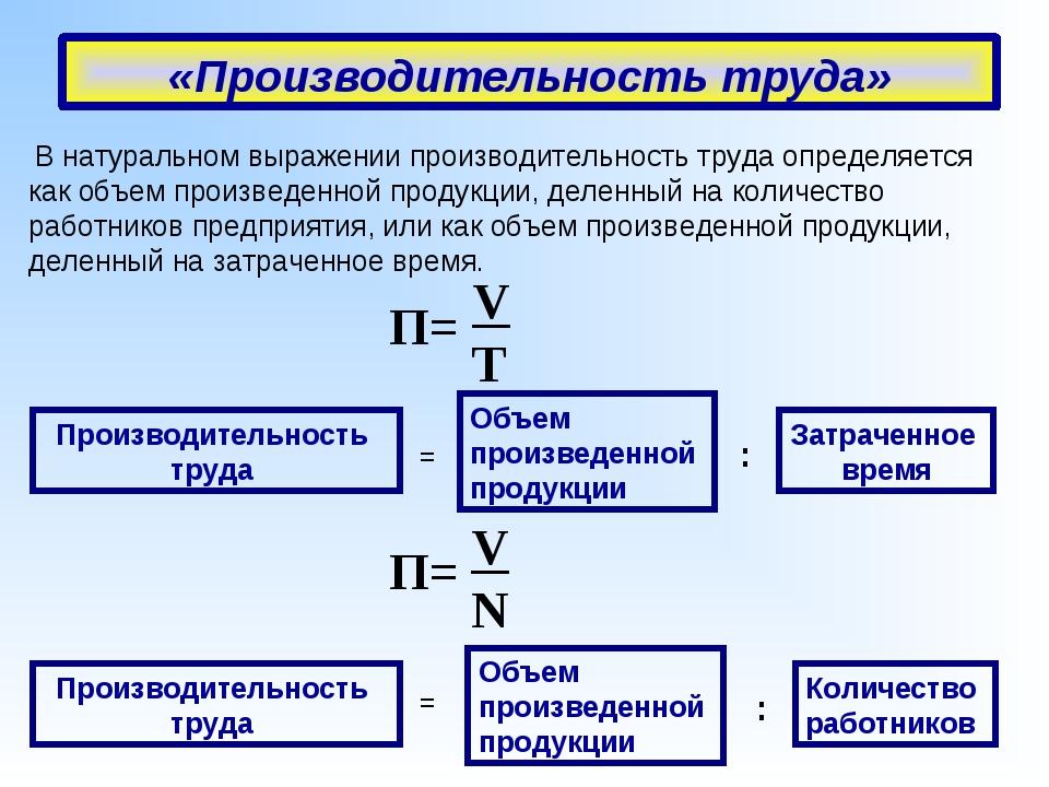 Презентация к уроку по технологии класс тема  слайда 7 Производительность труда Производительность труда Производительность труда