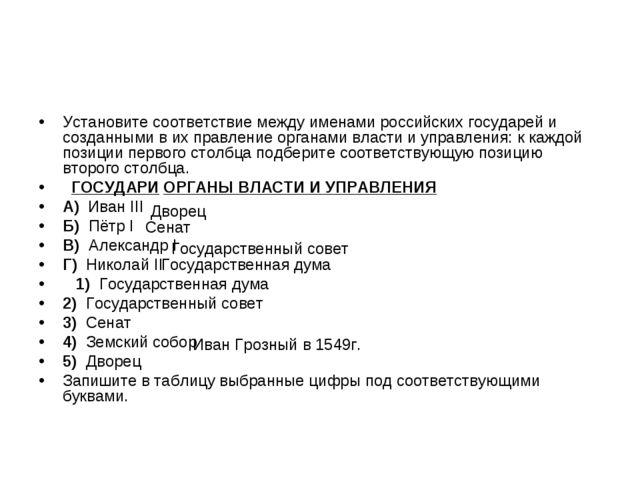 Установите соответствие между именами российских государей и созданными в их...