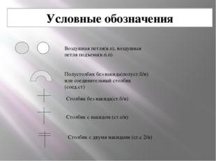 Условные обозначения Воздушная петля(в.п), воздушная петля подъема(в.п.п) Пол