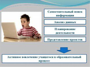 Самостоятельный поиск информации Анализ данных Планирование деятельности Пред