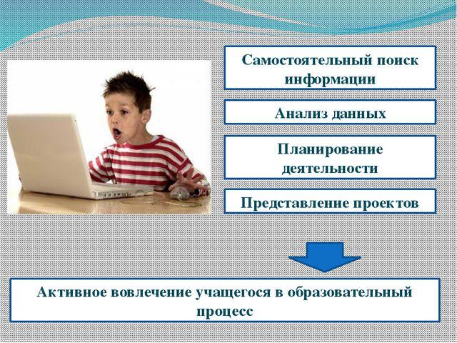 Самостоятельный поиск информации Анализ данных Планирование деятельности Пред...