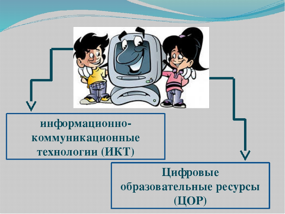 Цифровые образовательные ресурсы (ЦОР) информационно-коммуникационные техноло...