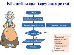 Күлшеқызды іздеу алгоритмі Командалық (интерациялық) циклдік алгоритм . Мұнда