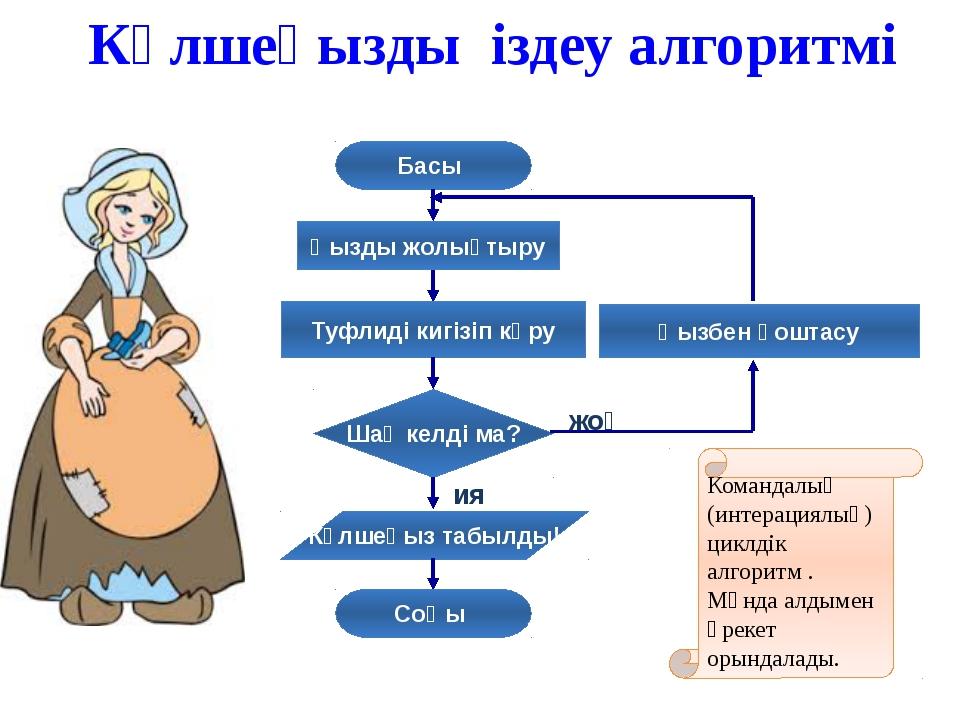 Күлшеқызды іздеу алгоритмі Командалық (интерациялық) циклдік алгоритм . Мұнда...