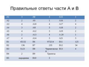 Правильные ответы части А и В А1 3 А8 3 А15 1 А2 2 А9 1 А16 2 АЗ 4 А10 4 А17