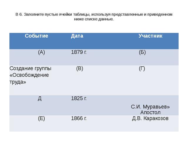 В 6. Заполните пустые ячейки таблицы, используя представленные и приведенном...