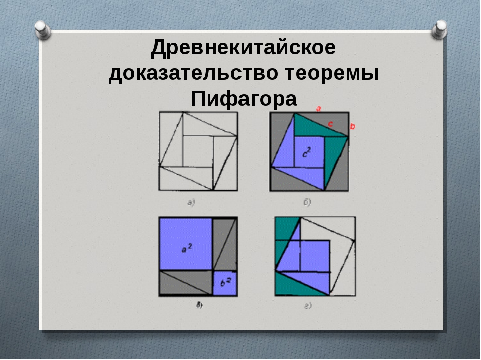 Древнекитайское доказательство теоремы Пифагора